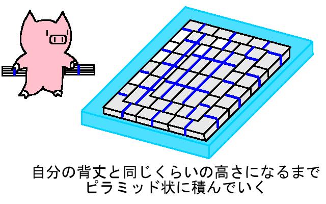 紐をかけた印刷物をパレットにピラミッド状に積む