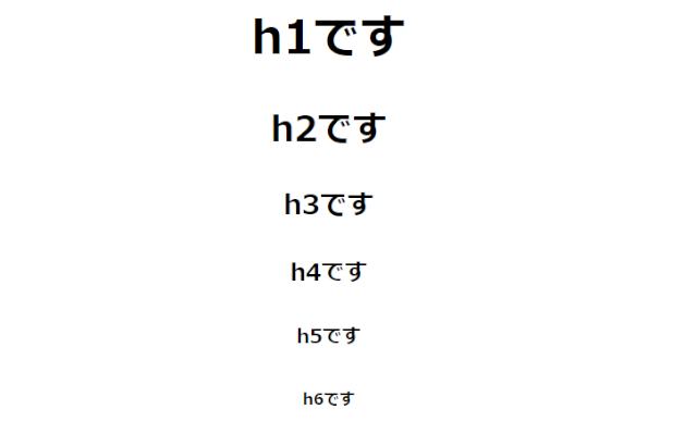h1~h6までの違い