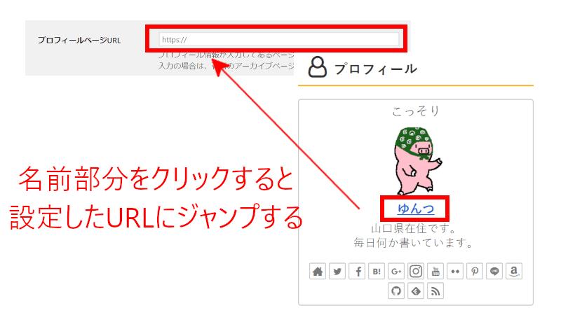 プロフィールページURLの設定
