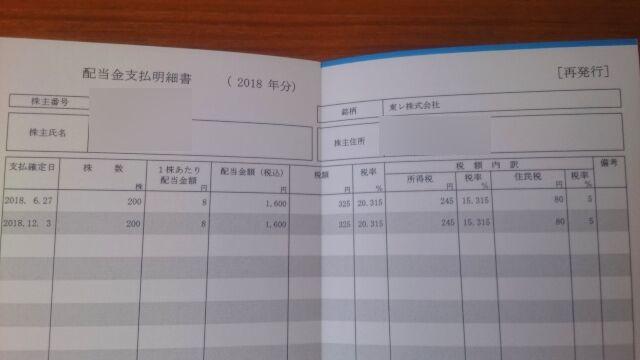 三菱UFJ信託銀行の配当金支払明細書の内容