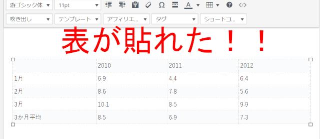 エクセルの表をWordPressに貼ることが出来ました