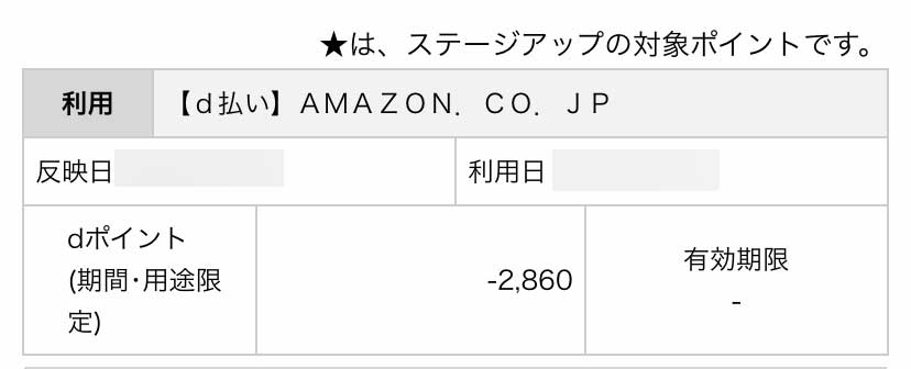 Amazonでの買い物にdポイントが使われた