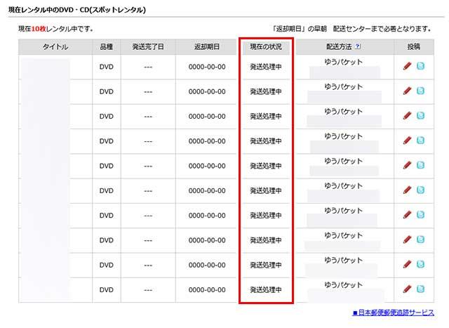 DVDの配送状況はマイページの「現在の状況」から確認可能